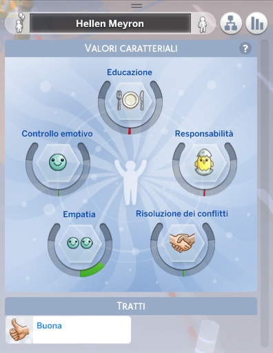 the sims 4 valori caratteriali